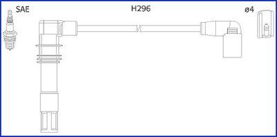 HITACHI Bougiekabelset Hueco (134797)
