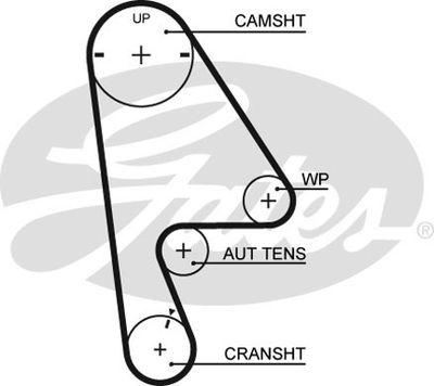 GATES Getande riem PowerGrip® (5410XS)