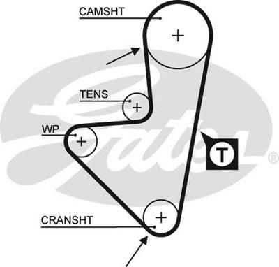 GATES Getande riem PowerGrip® (5127XS)