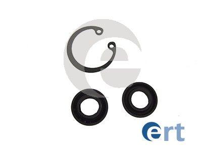 ERT 200779
