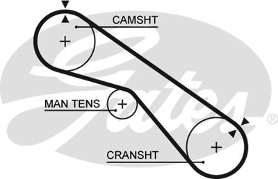 GATES Getande riem PowerGrip® (5321XS)